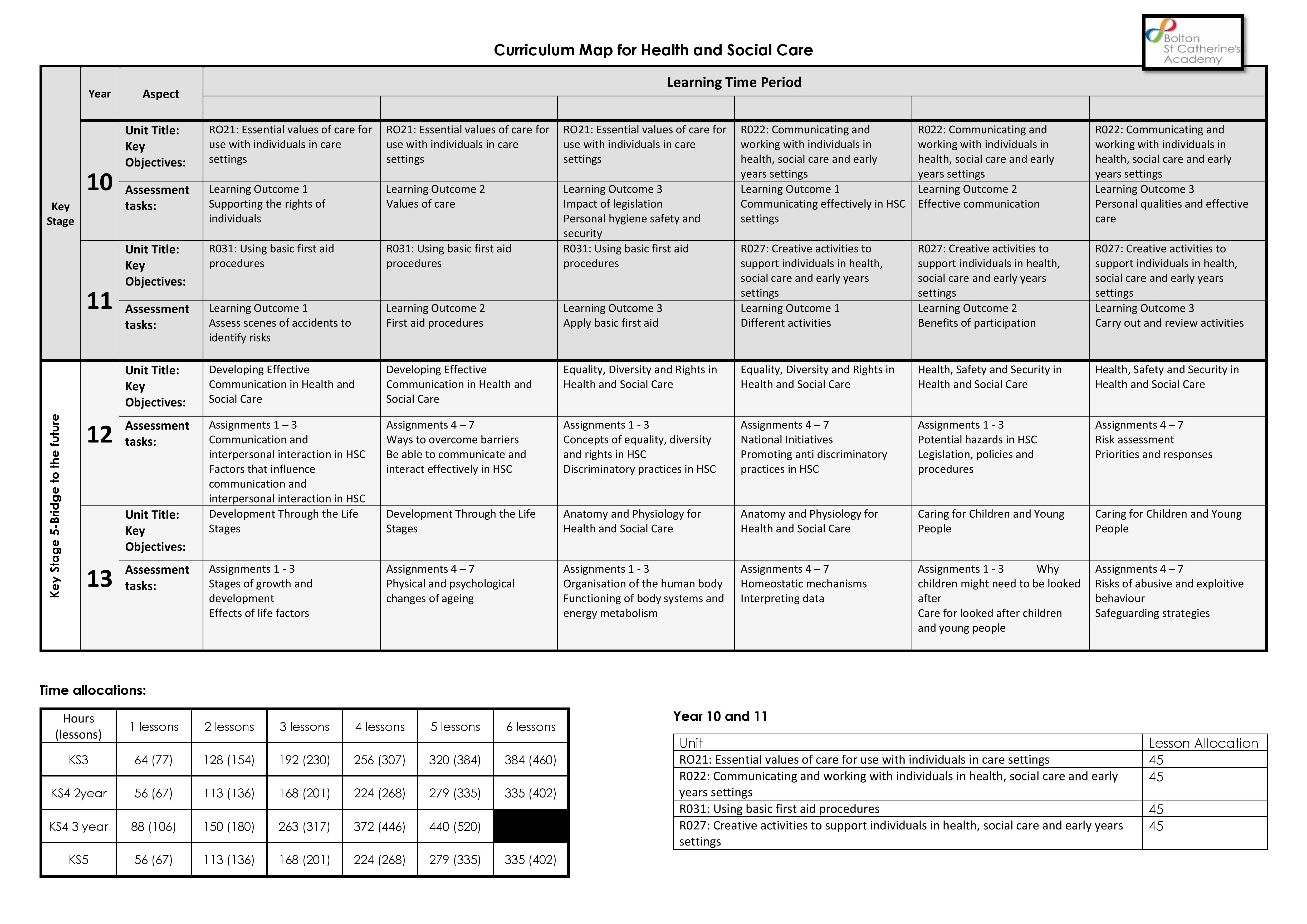 Curriculum Map for Health and Social Care 201920-page-001.jpg