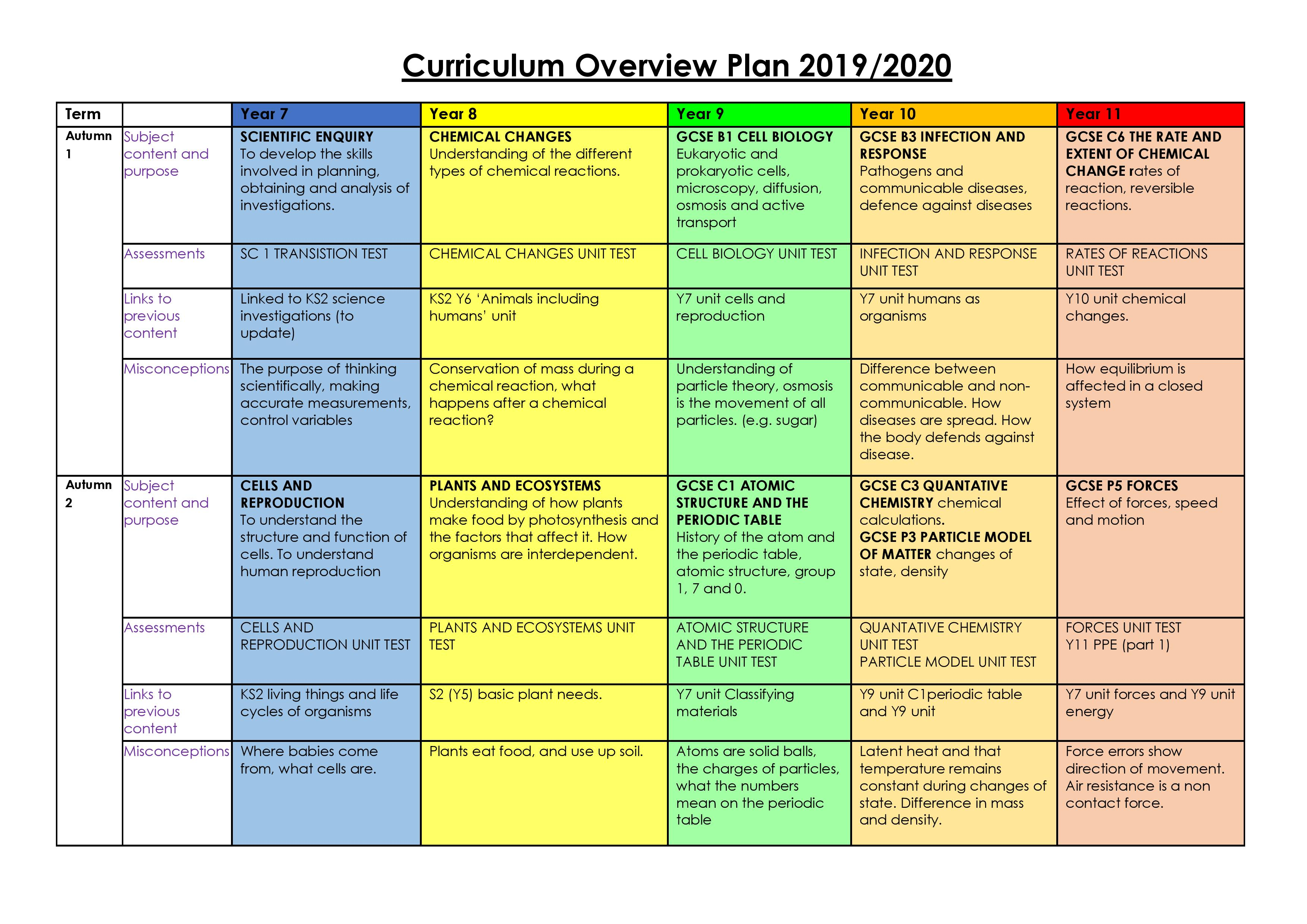 Science Curriculum Map 2019-2020-page-001.jpg