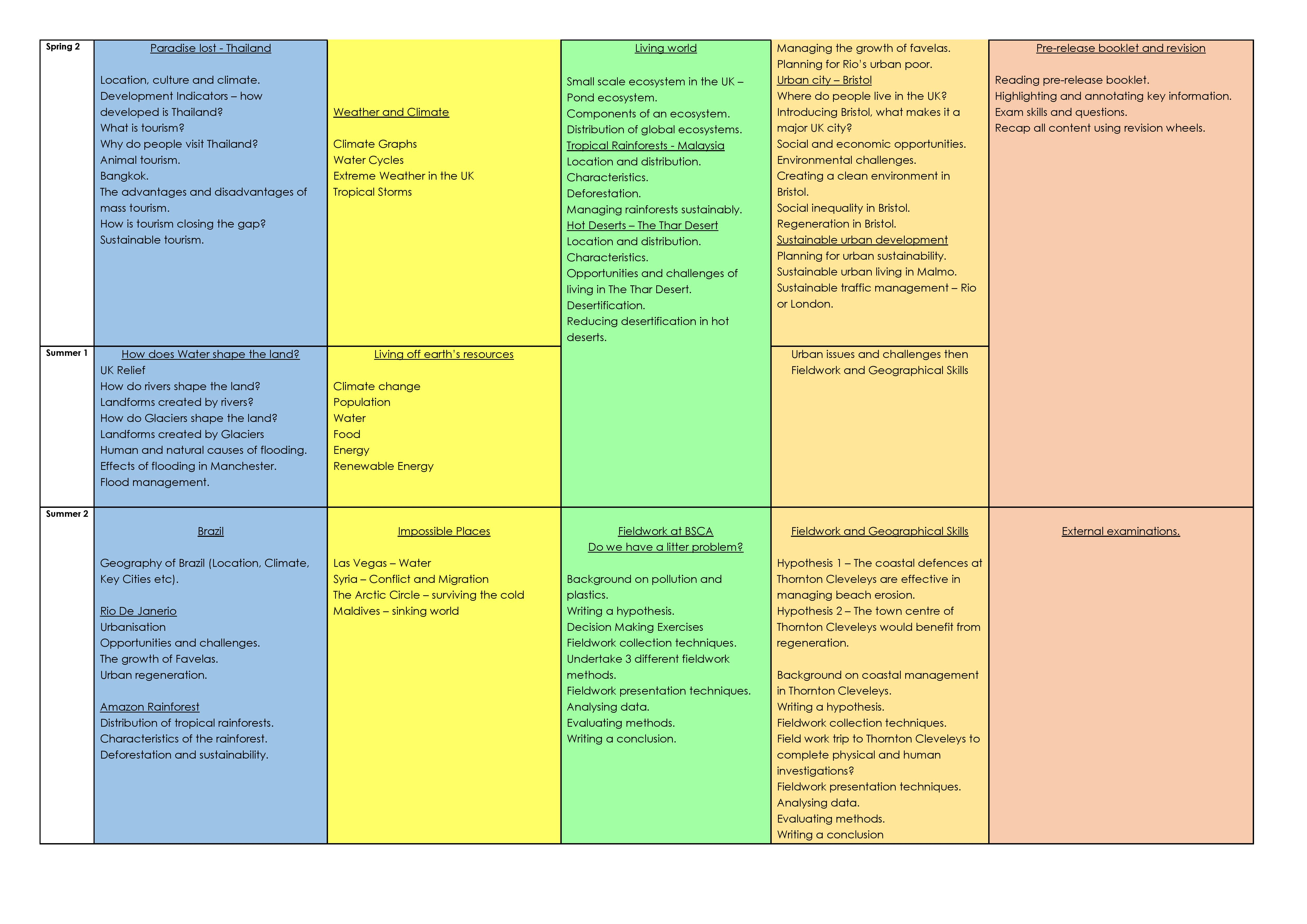 Curriculum map 19-20-page-002.jpg