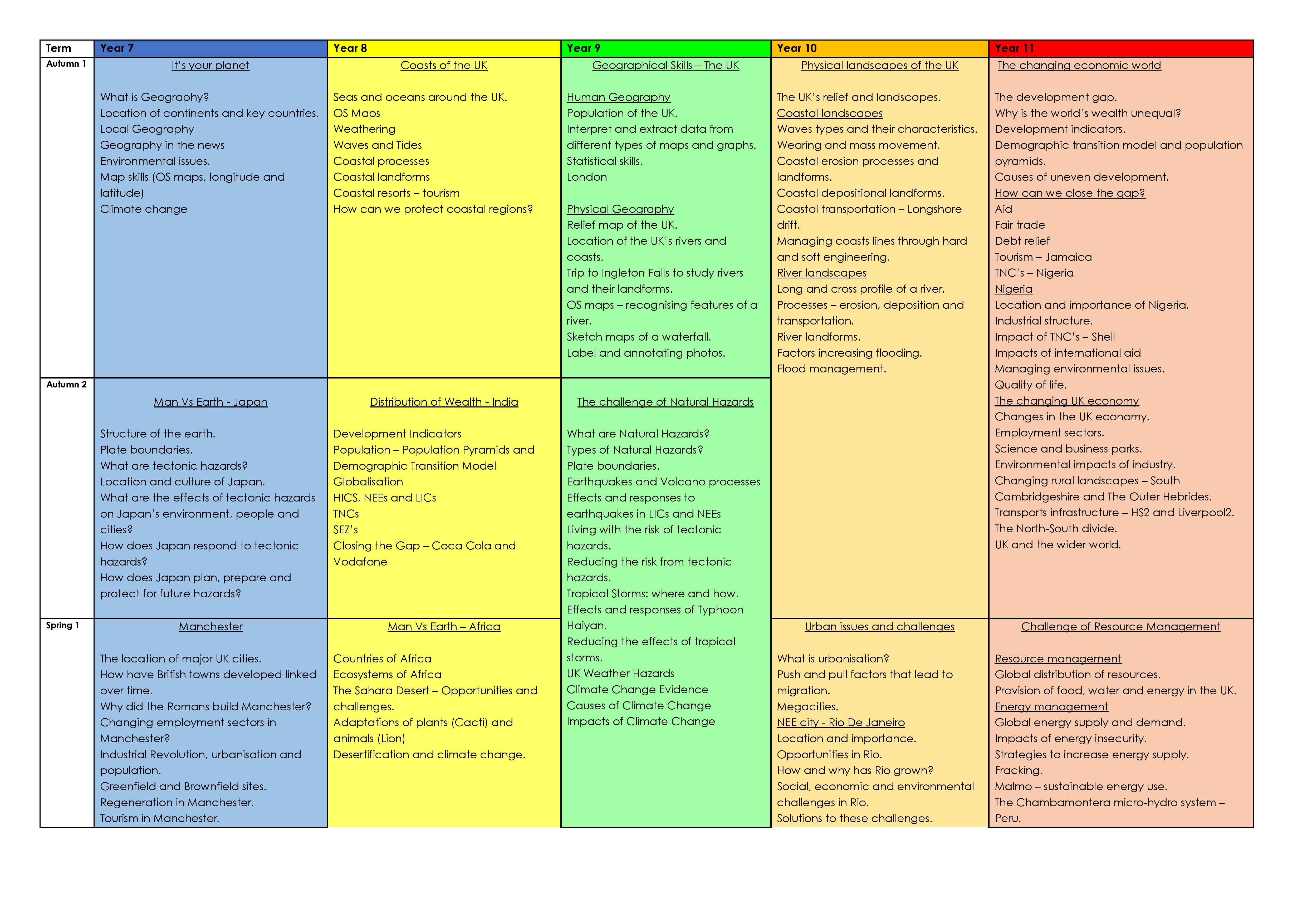 Curriculum map 19-20-page-001.jpg