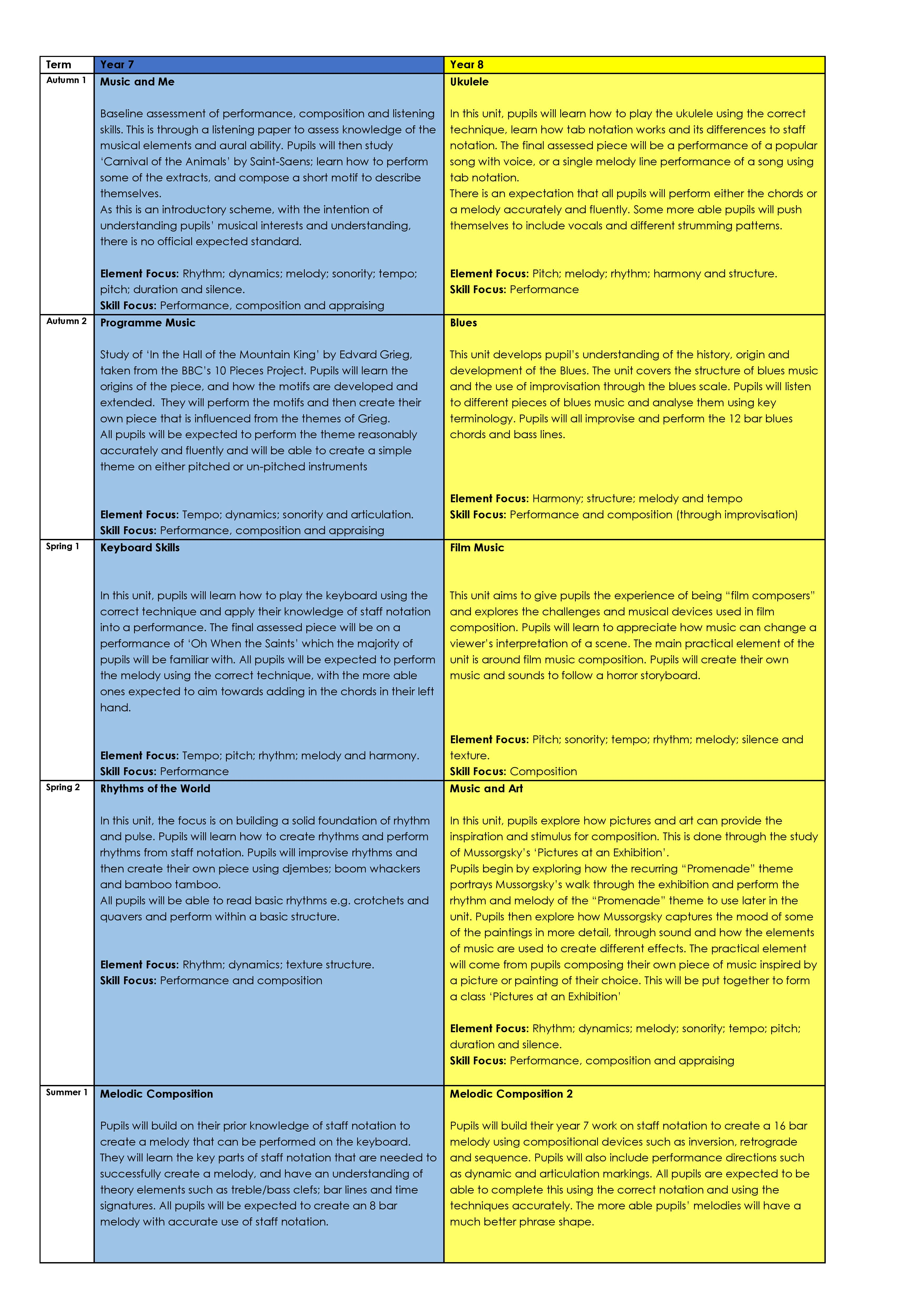 Curriculum Map Music 2019-page-001.jpg